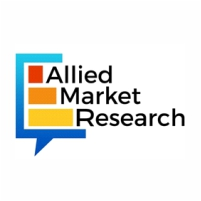 Allied-Market-Research
